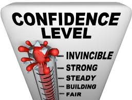 Artist Confidence Thermometer