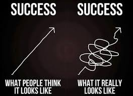 Artist Journey Success What people think it looks like what it really looks like