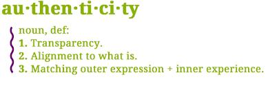 Fundamentals Authenticity Definition