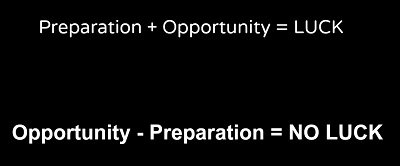 Managing Expectations Equation