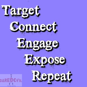 Make Time Target Connect MEME