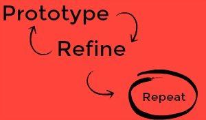 Kindergarten Prototype Refine Repeat MEME