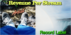 Boxer Revenue Per Stream